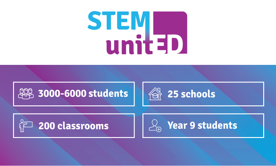 STEM UnitED program launched to get WA school students job ready
